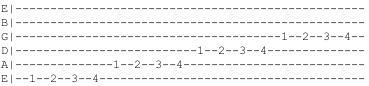 guitar finger exercises