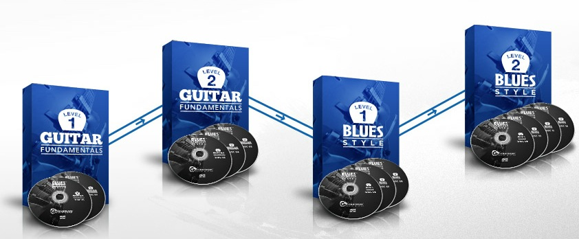 Learn to Play Blues Guitar with GuitarTricks In-Depth DVD System