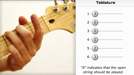 basic guitar chords beginners