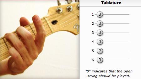 basic guitar chords beginners